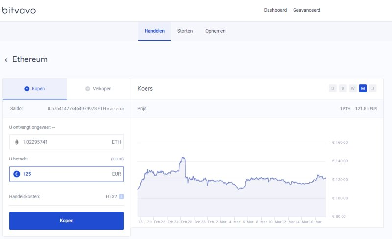 De Beste Cryptocurrency Exchanges – Crypto Kopen in België en Nederland
